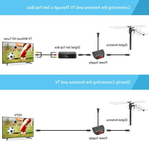 1byone HDTV 1080P TV Antenna Amplified for Miles