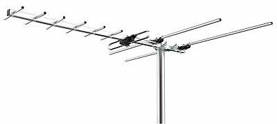 Digital HDTV 1080p Broadcast Outdoor Antenna 80 Miles Range