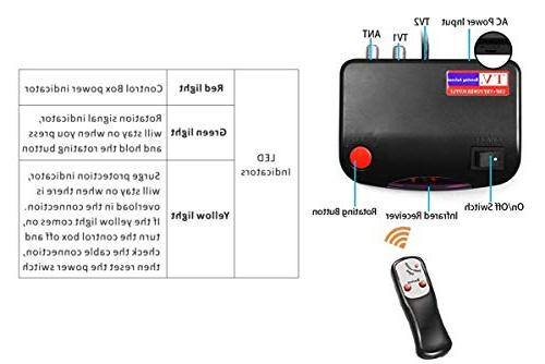 McDuory Digital Antenna 360 Rotation HDTV -Support 2 - Infrared - Pole