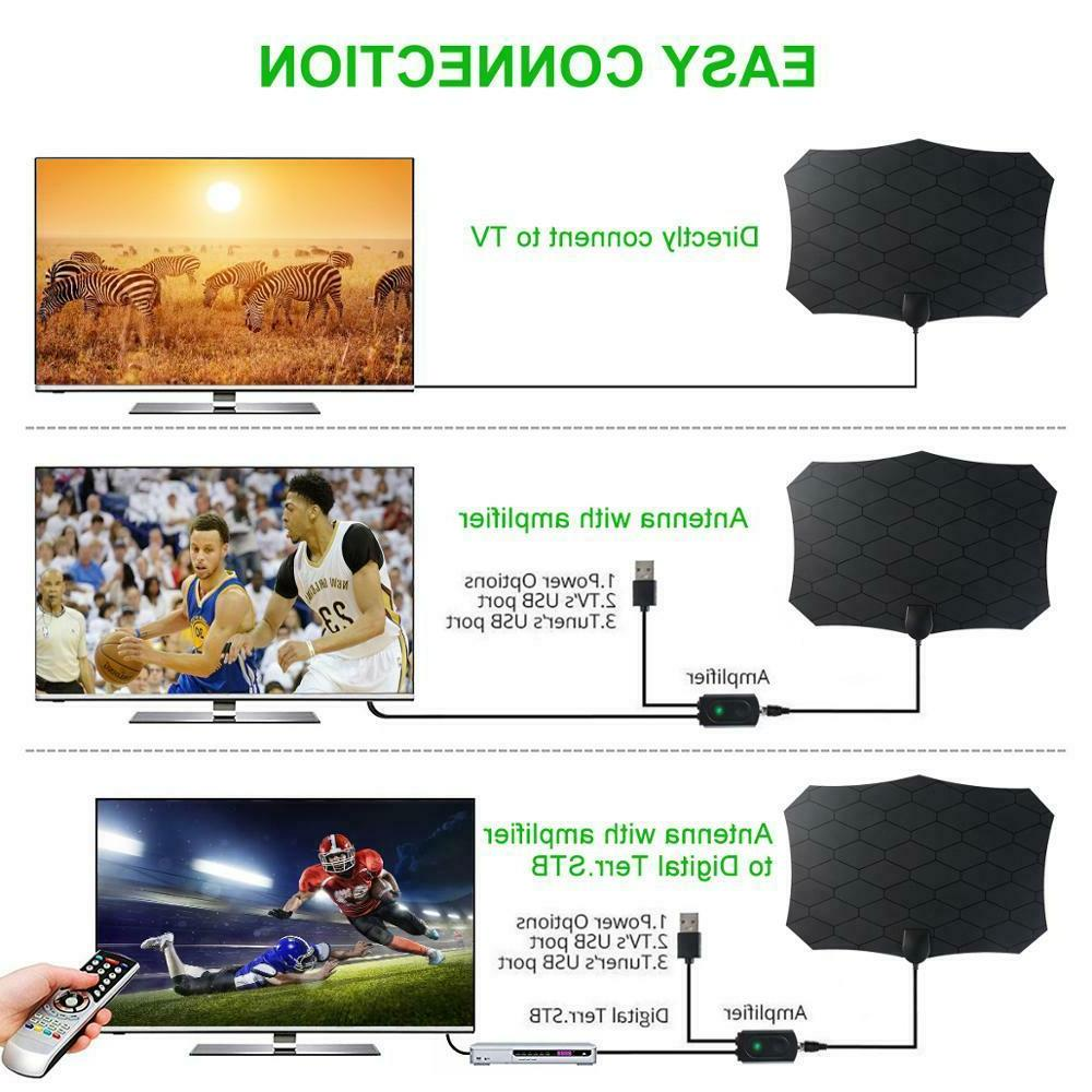 HDTV TV receiver miles with Amplifier