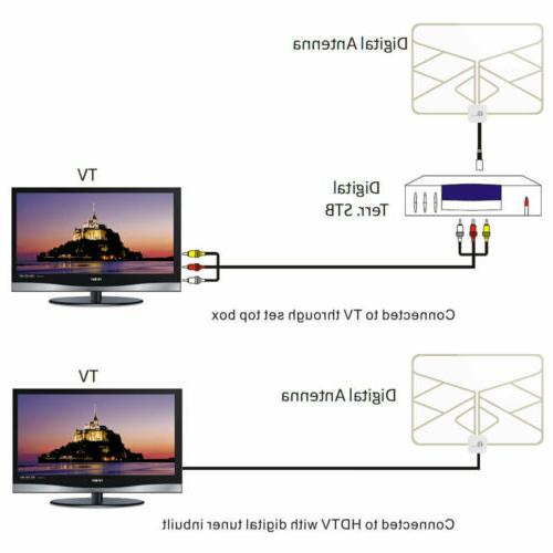 1byone Indoor Amplified HDTV FM/VHF/UHF Paper Thin Newest