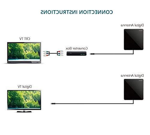 ANTOP Indoor HDTV 40 Omni-directional Reception with Coaxial Cable, 4K High