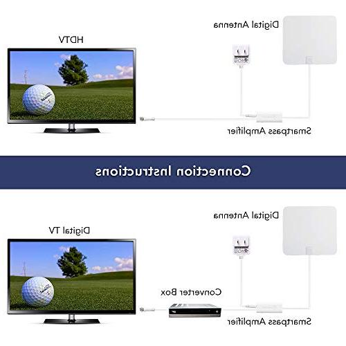 Digital Indoor HDTV Antenna Range with Amplifier, Filter, Reception, 10 ft High Cable, Thin, White/Black