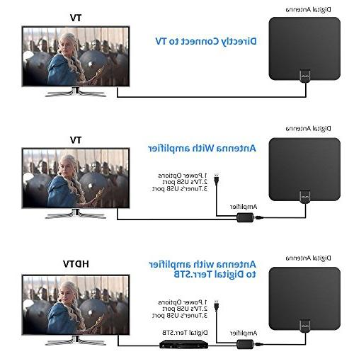 Indoor Mile VHF UHF Life Local Channels Programming of
